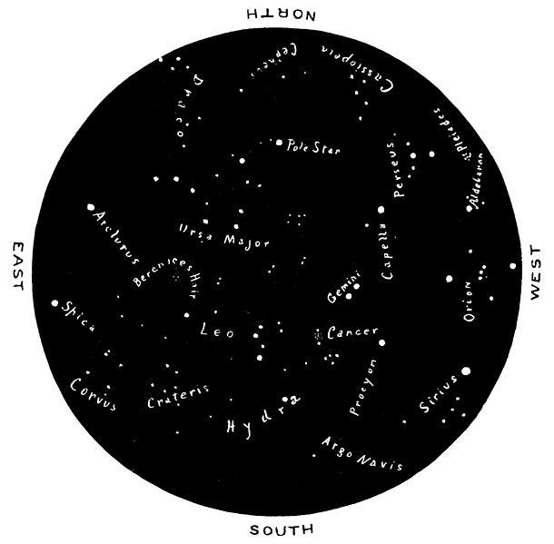horoskopbild